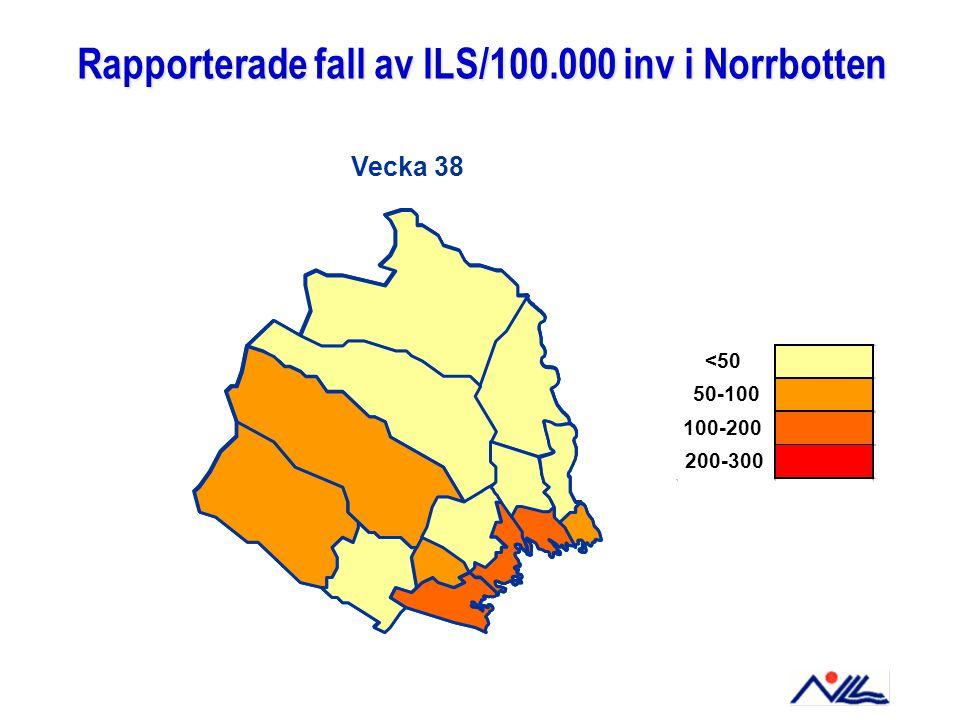 Rapporterade fall av ILS/100.000 inv i Norrbotten