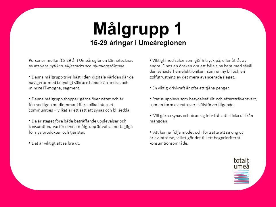 Målgrupp 1 15-29 åringar i Umeåregionen