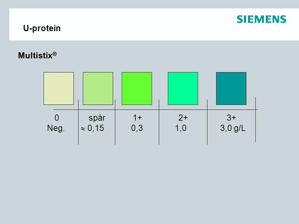 U-protein Multistix® 0 spår 1+ 2+ 3+