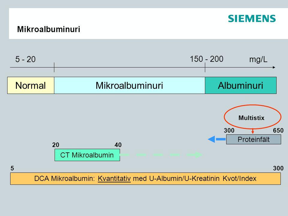 DCA Mikroalbumin: Kvantitativ med U-Albumin/U-Kreatinin Kvot/Index