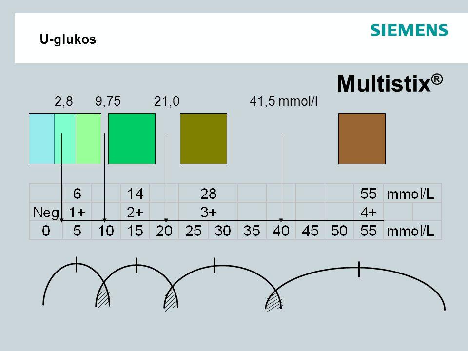 U-glukos Multistix® 2,8 9,75 21,0 41,5 mmol/l