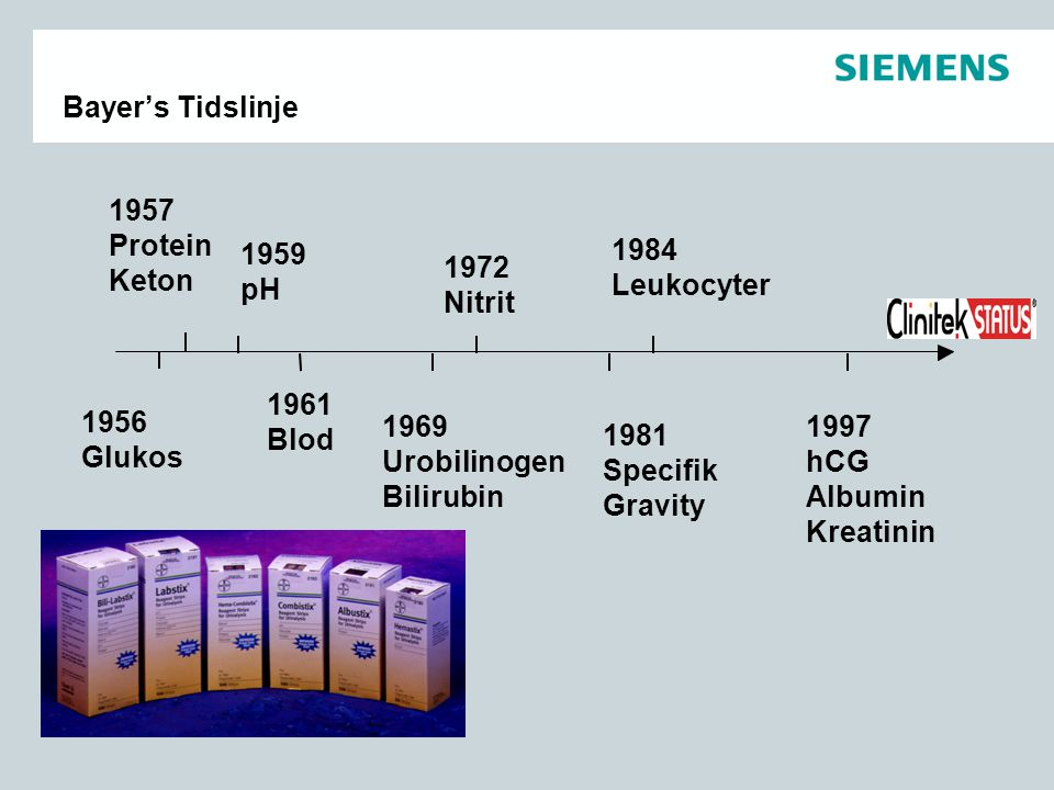Bayer's Tidslinje 1957. Protein. 1959. 1984. 1972. Keton. pH. Leukocyter. Nitrit. 1961. 1956.