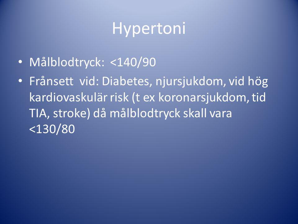 Hypertoni Målblodtryck: <140/90