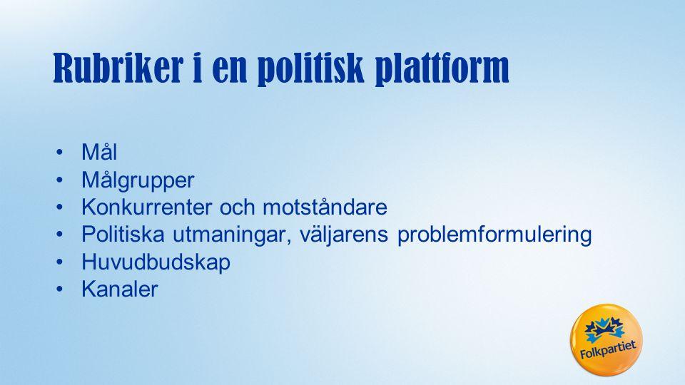 Rubriker i en politisk plattform