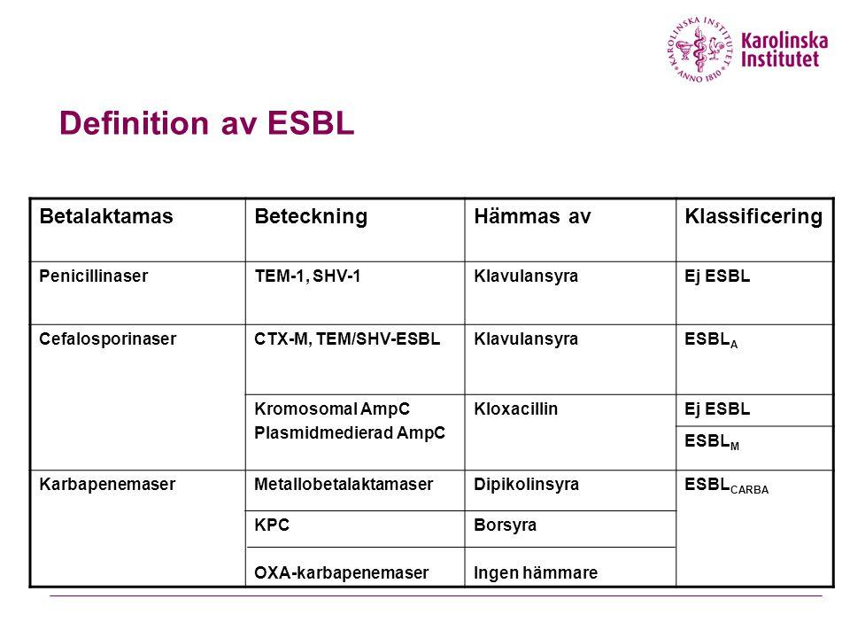 Definition av ESBL Betalaktamas Beteckning Hämmas av Klassificering