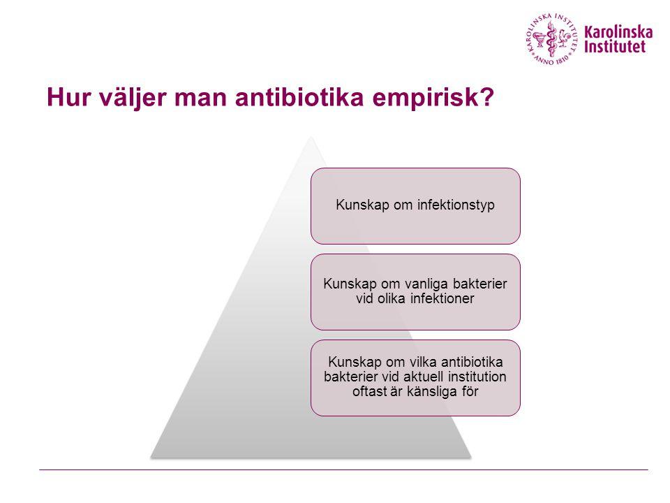 Hur väljer man antibiotika empirisk