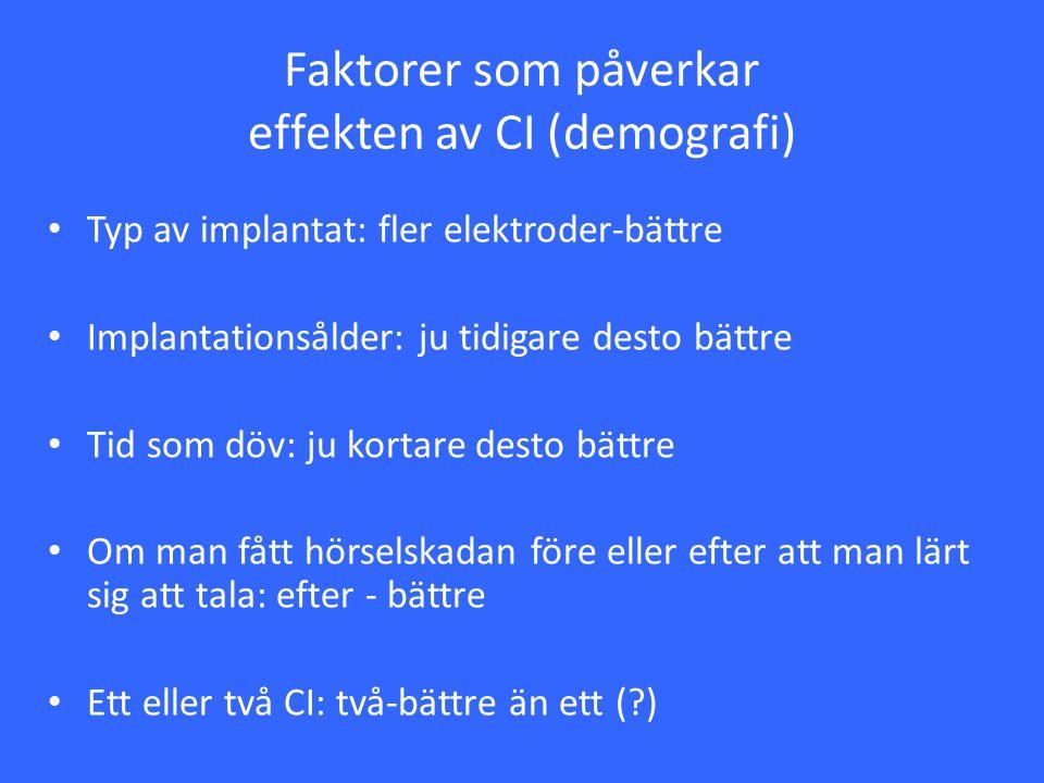 Faktorer som påverkar effekten av CI (demografi)