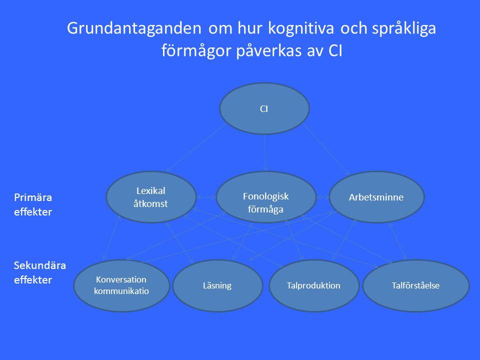 Grundantaganden om hur kognitiva och språkliga förmågor påverkas av CI