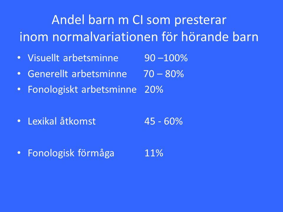 Andel barn m CI som presterar inom normalvariationen för hörande barn
