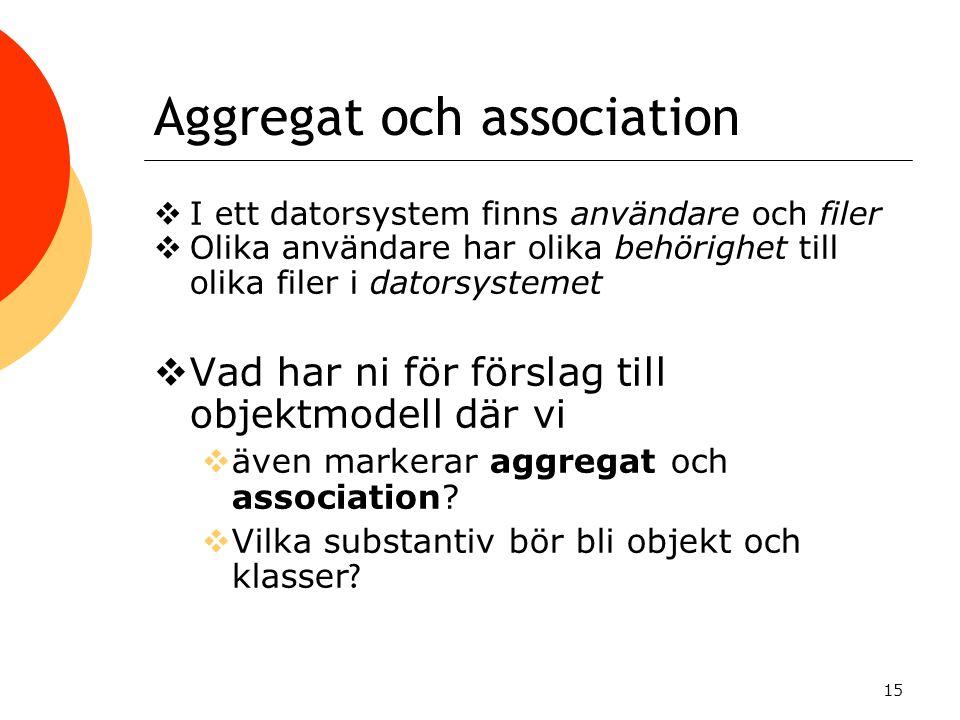 Aggregat och association