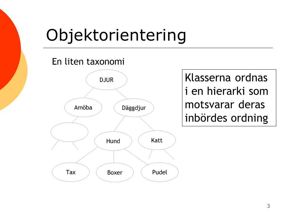 Objektorientering Klasserna ordnas i en hierarki som motsvarar deras