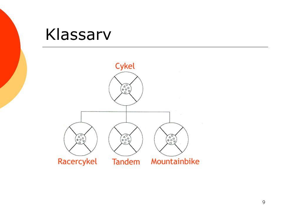 Klassarv