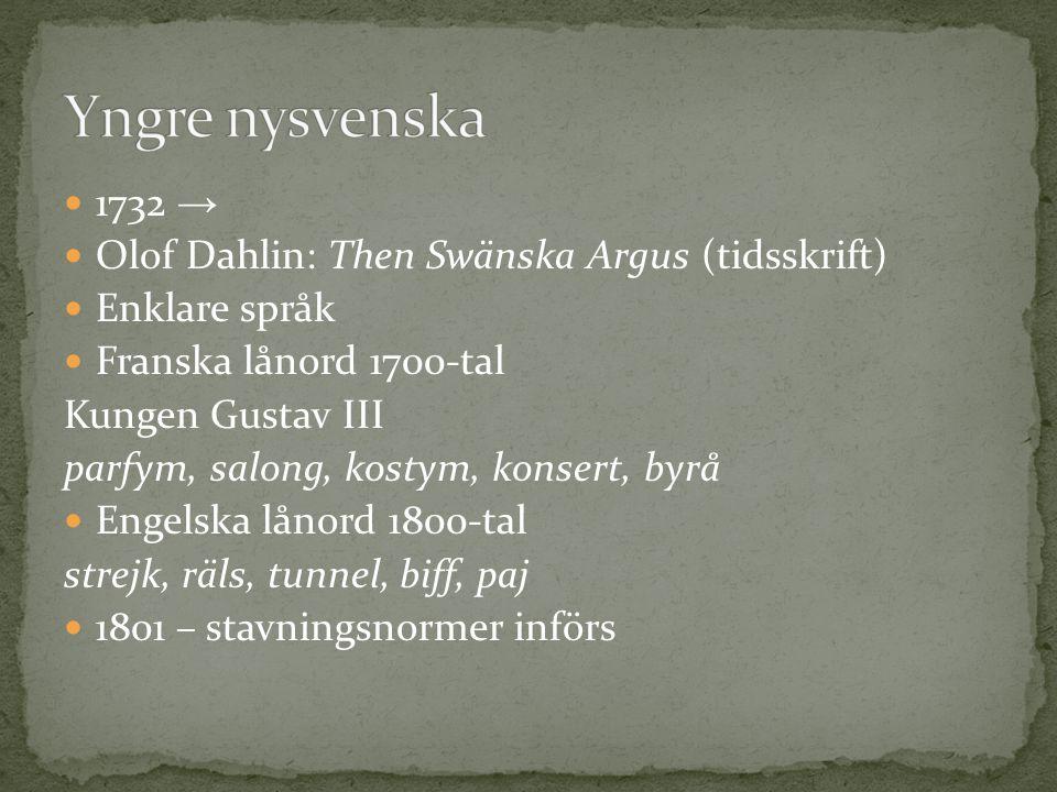 Yngre nysvenska 1732 → Olof Dahlin: Then Swänska Argus (tidsskrift)