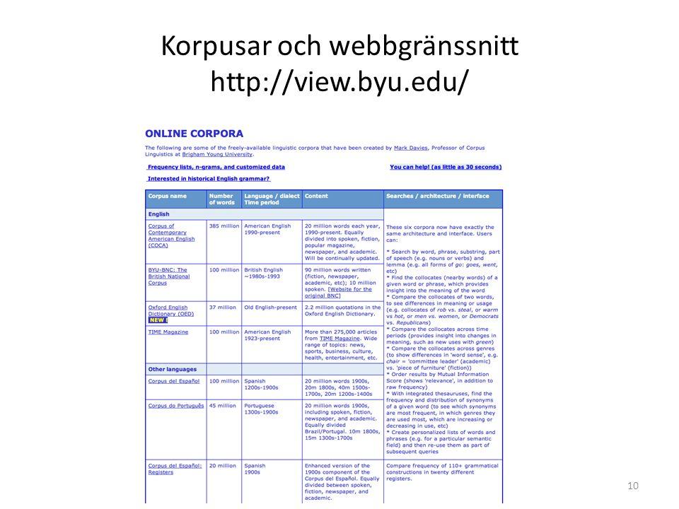 Korpusar och webbgränssnitt http://view.byu.edu/