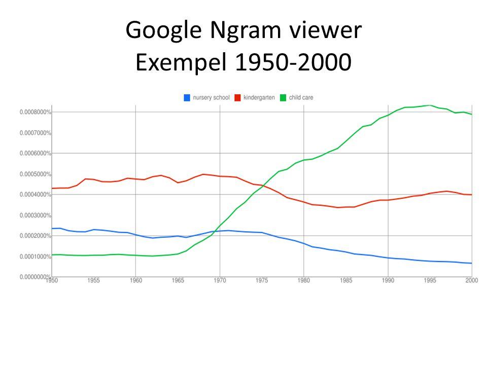 Google Ngram viewer Exempel 1950-2000