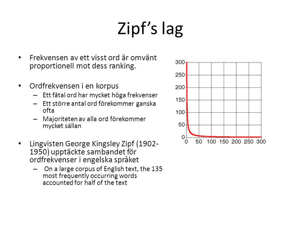 Zipf's lag Frekvensen av ett visst ord är omvänt proportionell mot dess ranking. Ordfrekvensen i en korpus.