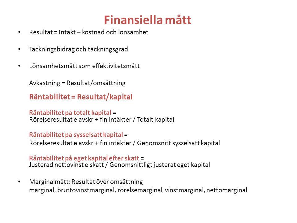 Finansiella mått Resultat = Intäkt – kostnad och lönsamhet