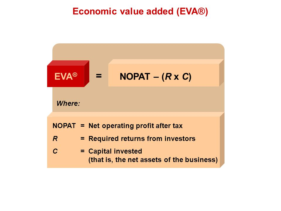 Economic value added (EVA®)