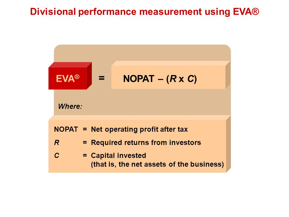 Divisional performance measurement using EVA®