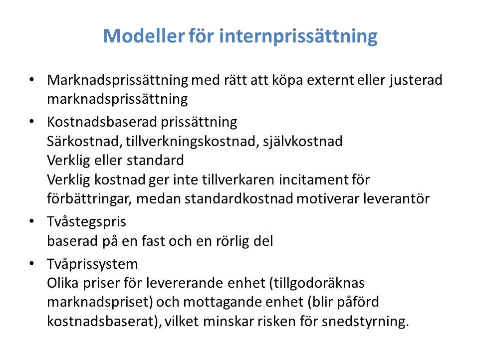 Modeller för internprissättning