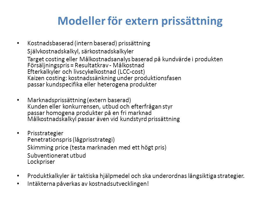 Modeller för extern prissättning