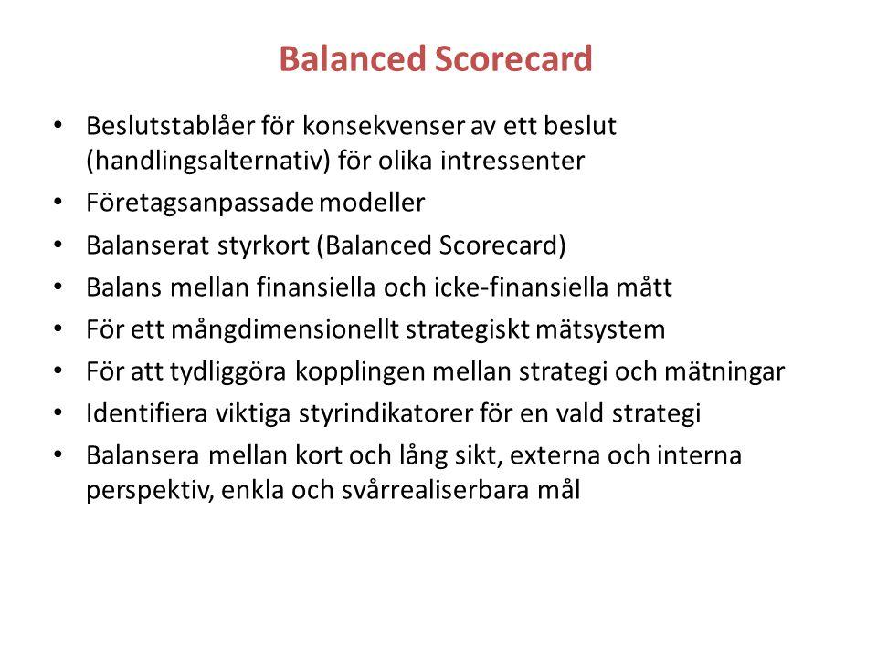 Balanced Scorecard Beslutstablåer för konsekvenser av ett beslut (handlingsalternativ) för olika intressenter.