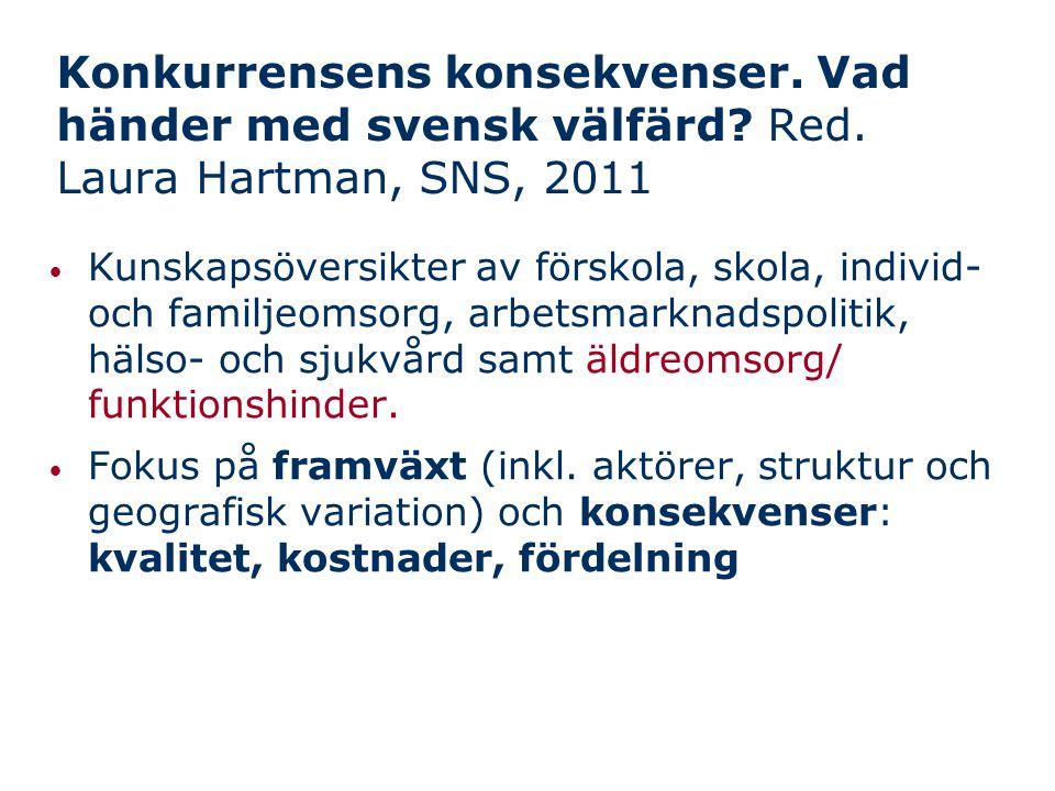 Konkurrensens konsekvenser. Vad händer med svensk välfärd. Red