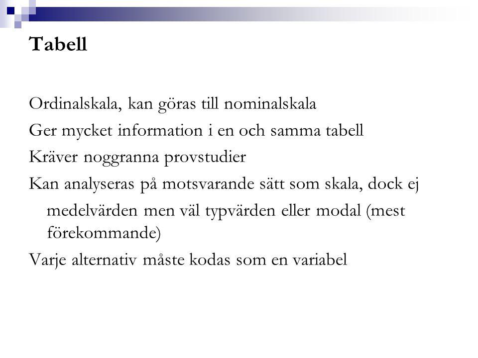 Tabell Ordinalskala, kan göras till nominalskala