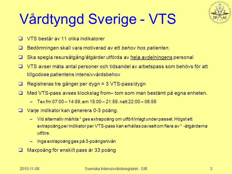 Vårdtyngd Sverige - VTS