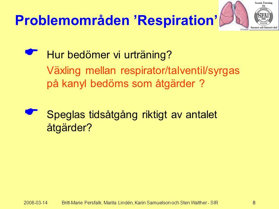 Problemområden 'Respiration'