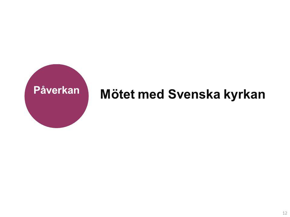 Mötet med Svenska kyrkan
