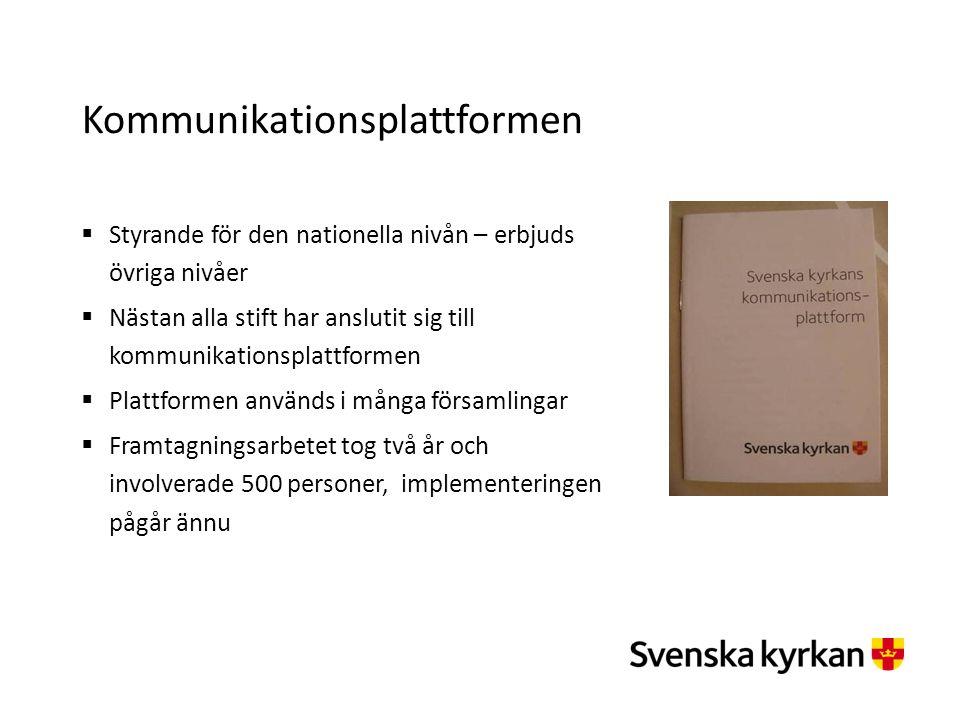 Kommunikationsplattformen