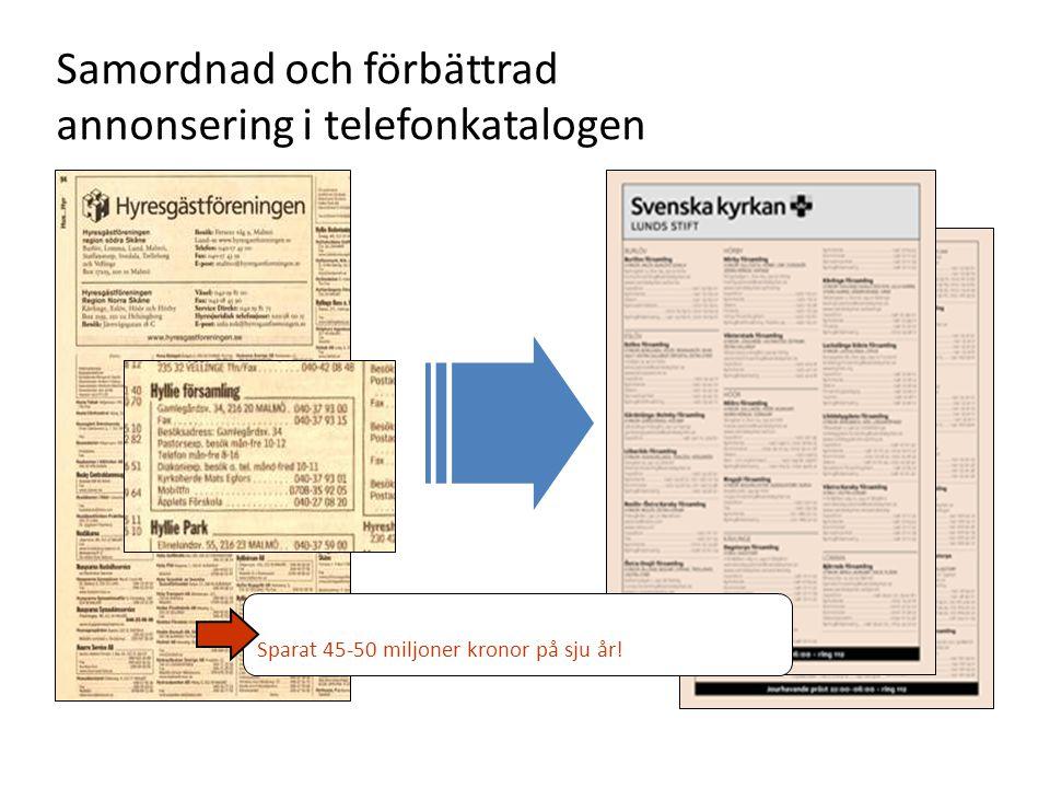 Samordnad och förbättrad annonsering i telefonkatalogen