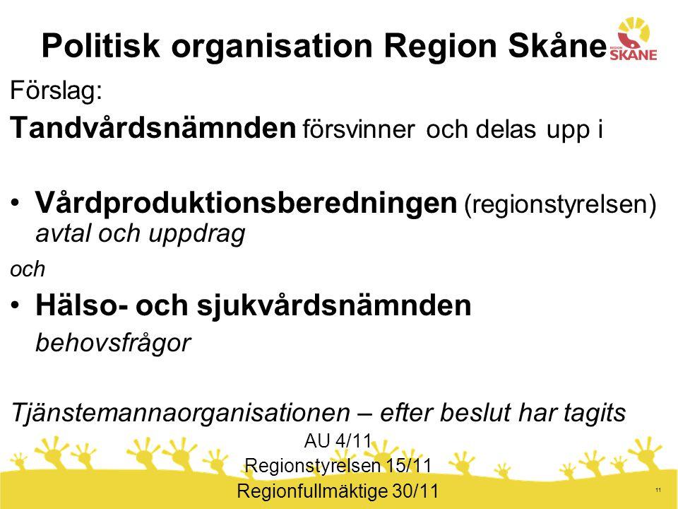 Politisk organisation Region Skåne