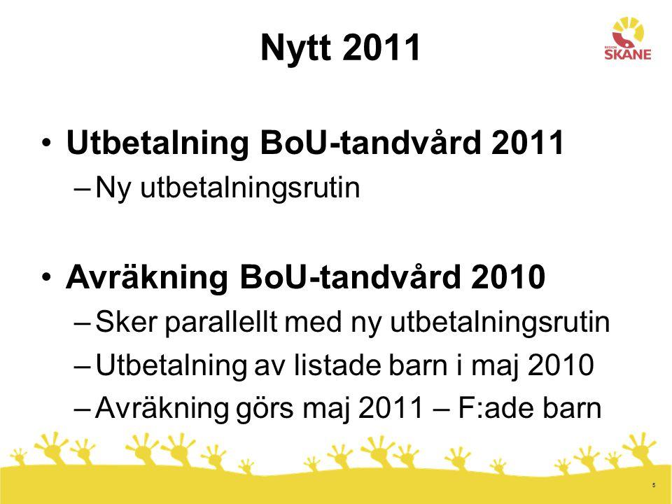 Nytt 2011 Utbetalning BoU-tandvård 2011 Avräkning BoU-tandvård 2010