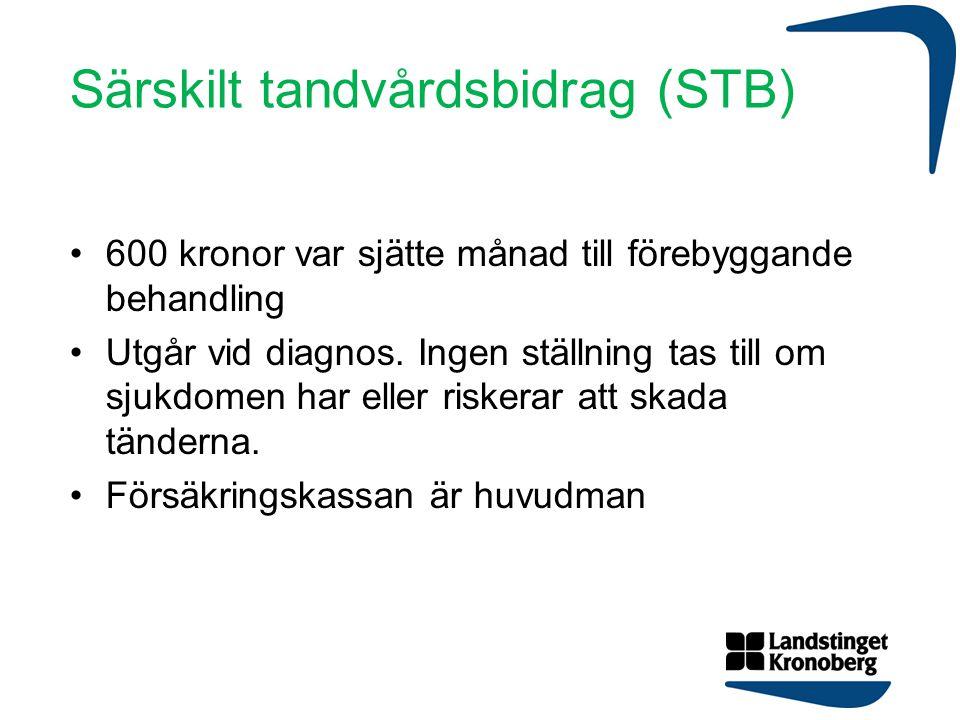 Särskilt tandvårdsbidrag (STB)