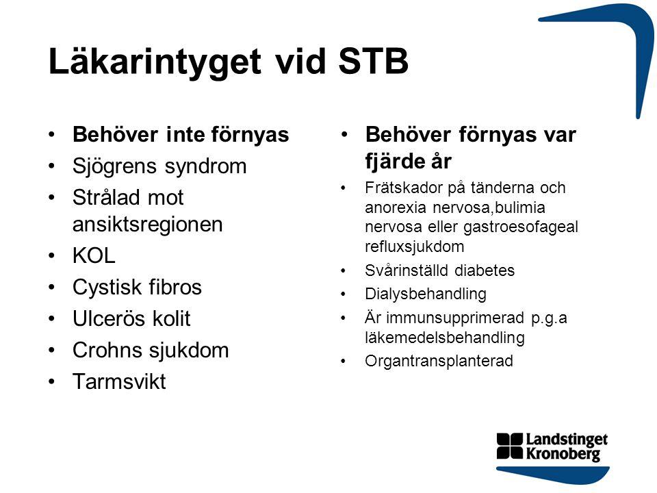 Läkarintyget vid STB Behöver inte förnyas Sjögrens syndrom