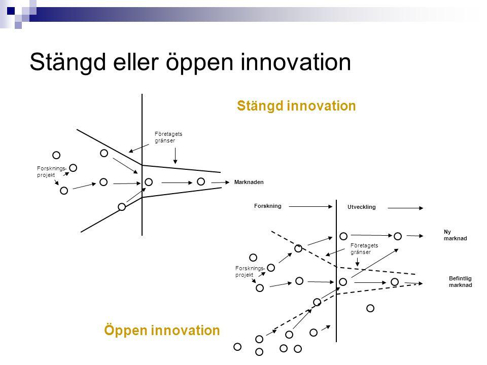 Stängd eller öppen innovation
