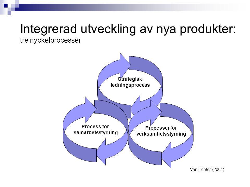 Integrerad utveckling av nya produkter: tre nyckelprocesser