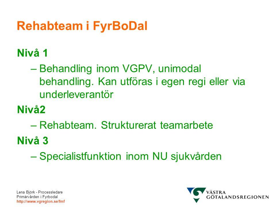 Rehabteam i FyrBoDal Nivå 1