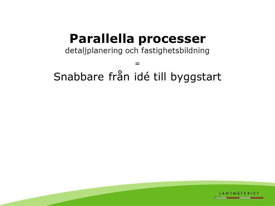 Parallella processer detaljplanering och fastighetsbildning
