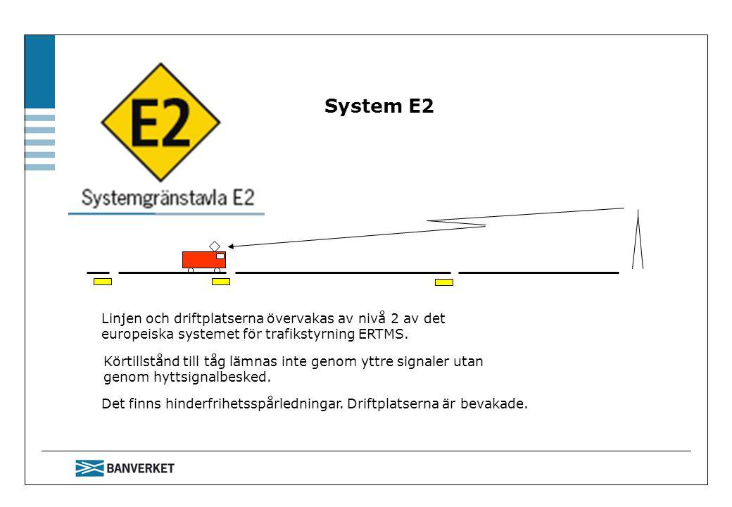 System E2 Linjen och driftplatserna övervakas av nivå 2 av det europeiska systemet för trafikstyrning ERTMS.