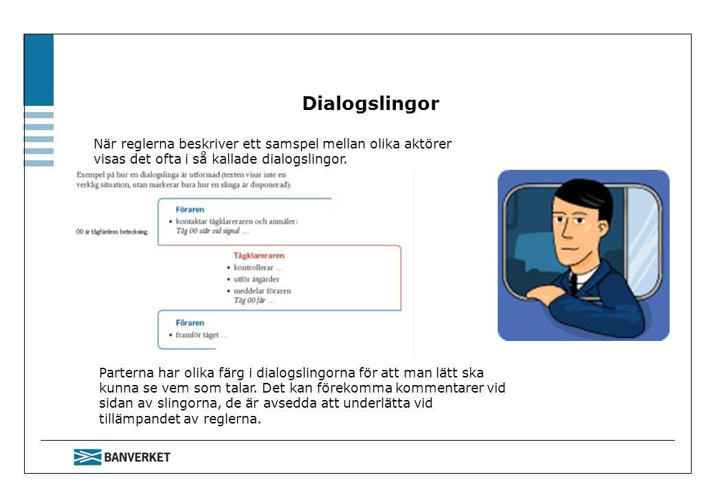 Dialogslingor När reglerna beskriver ett samspel mellan olika aktörer visas det ofta i så kallade dialogslingor.