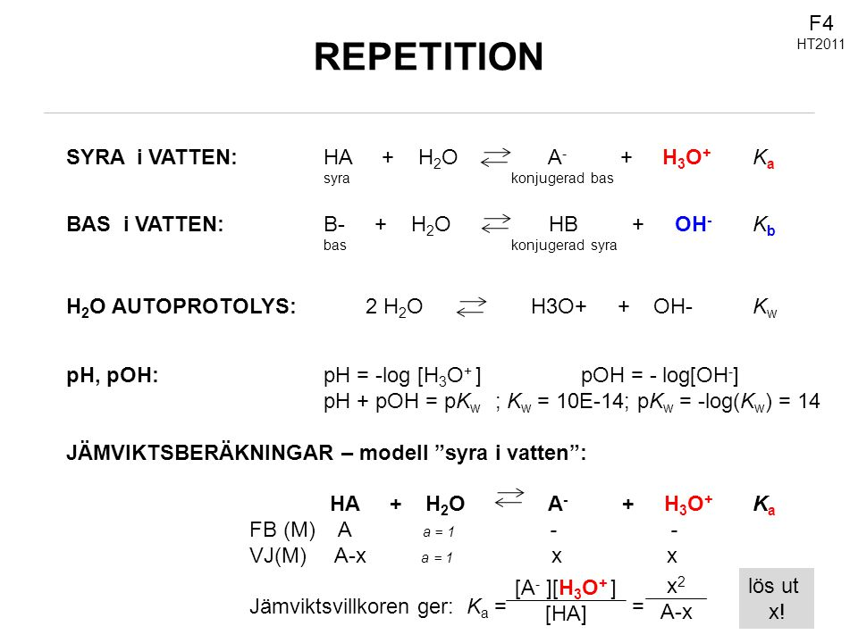 REPETITION F4 HT2011 SYRA i VATTEN: HA + H2O A- + H3O+ Ka
