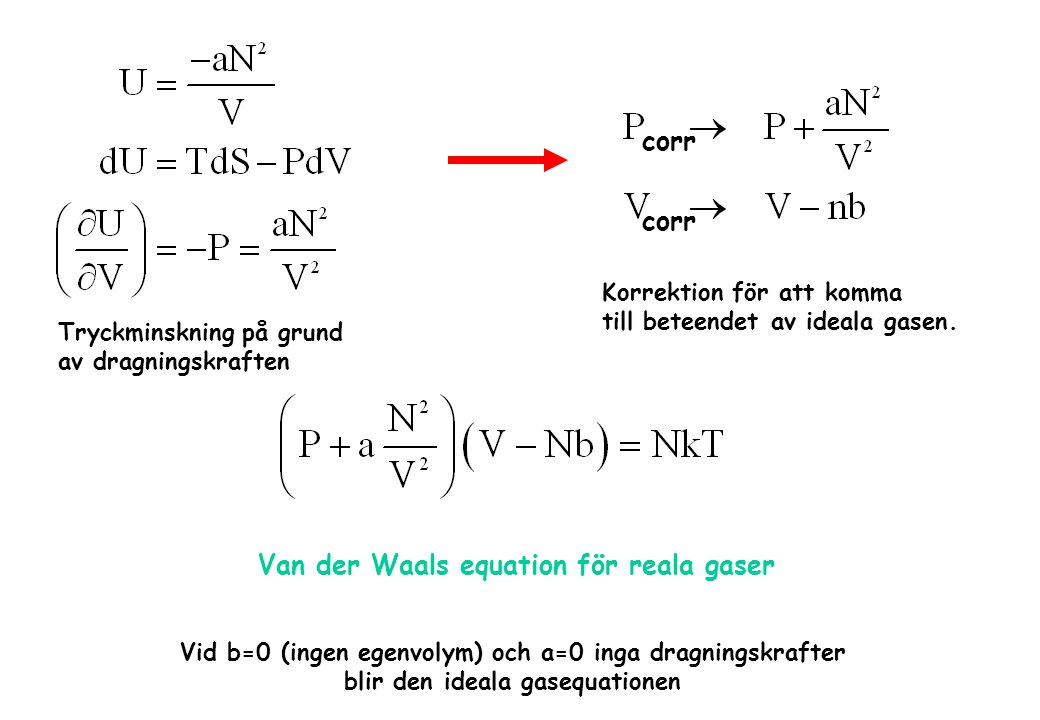 Van der Waals equation för reala gaser