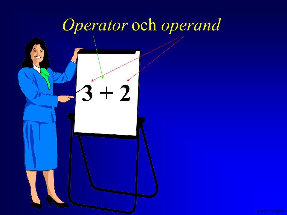 Operator och operand 3 + 2
