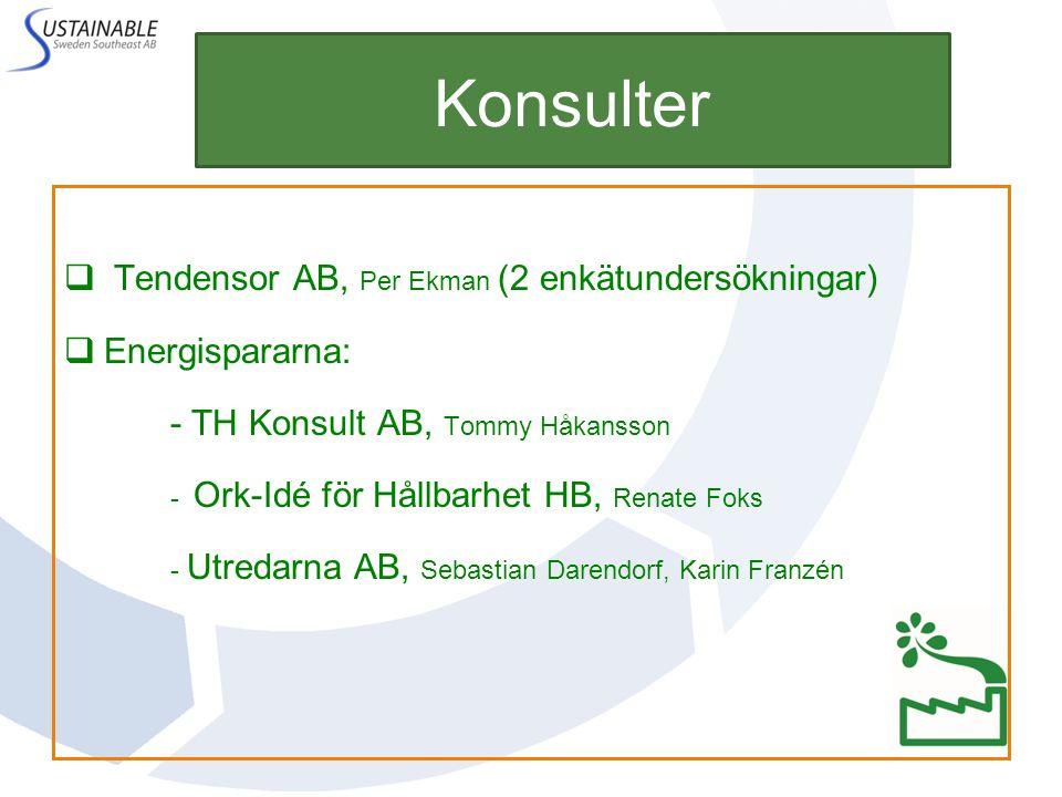 Konsulter Tendensor AB, Per Ekman (2 enkätundersökningar)