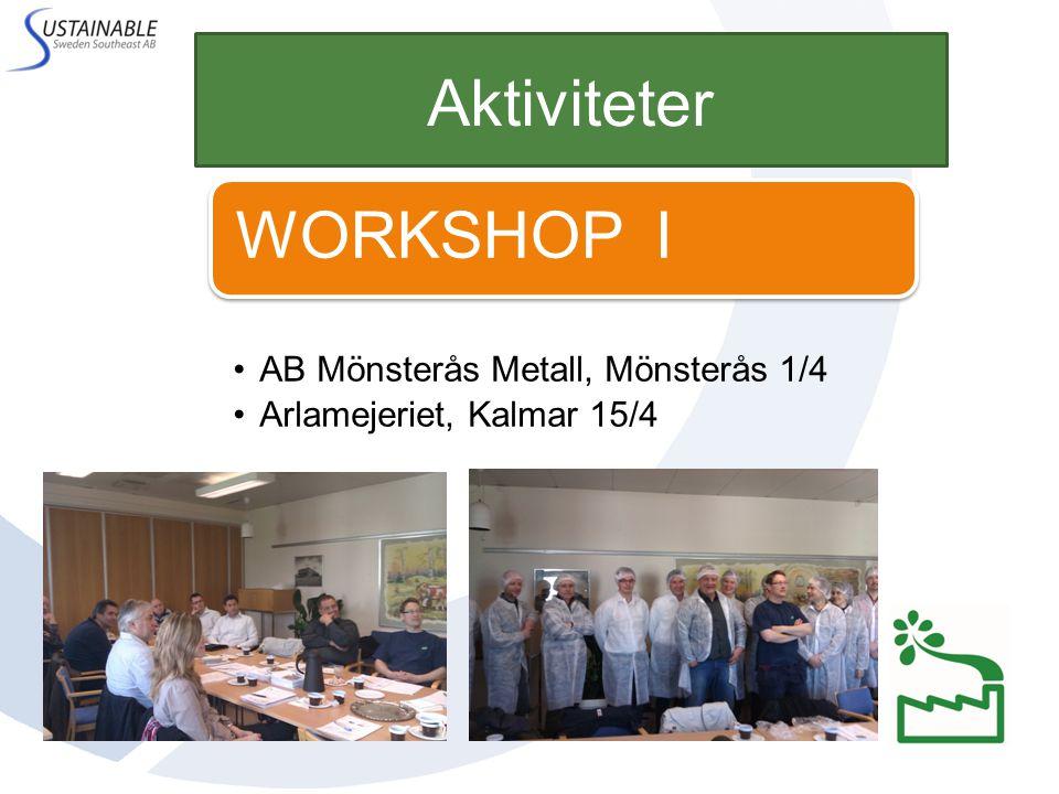 Aktiviteter AB Mönsterås Metall, Mönsterås 1/4