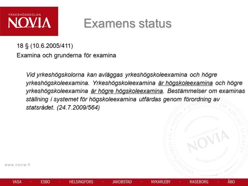 Examens status 18 § (10.6.2005/411) Examina och grunderna för examina