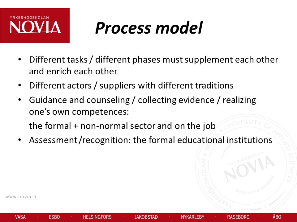 Process model Different tasks / different phases must supplement each other and enrich each other.